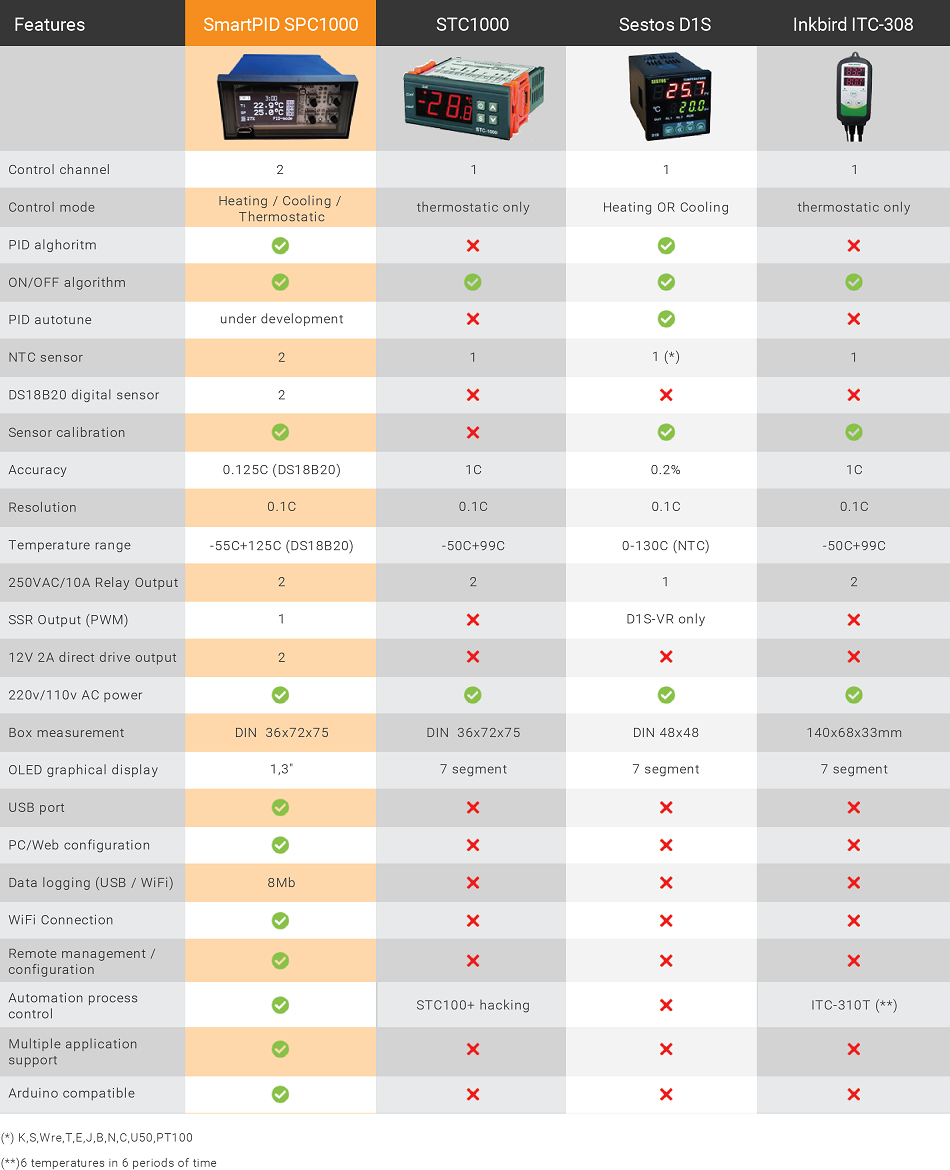 feature-comparison-table-small.png