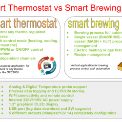 smart-thermostat-vs-brewing-app