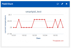 SmartPID thingspeak collect and analyze